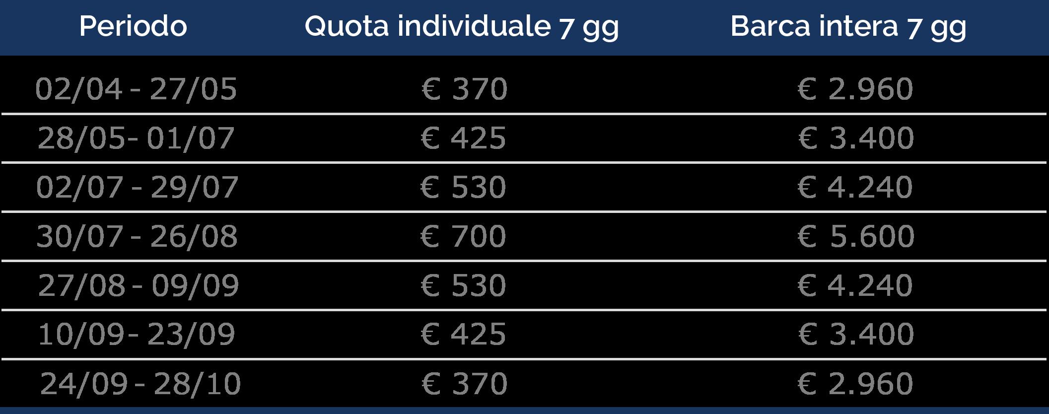 listino prezzi crociereavela