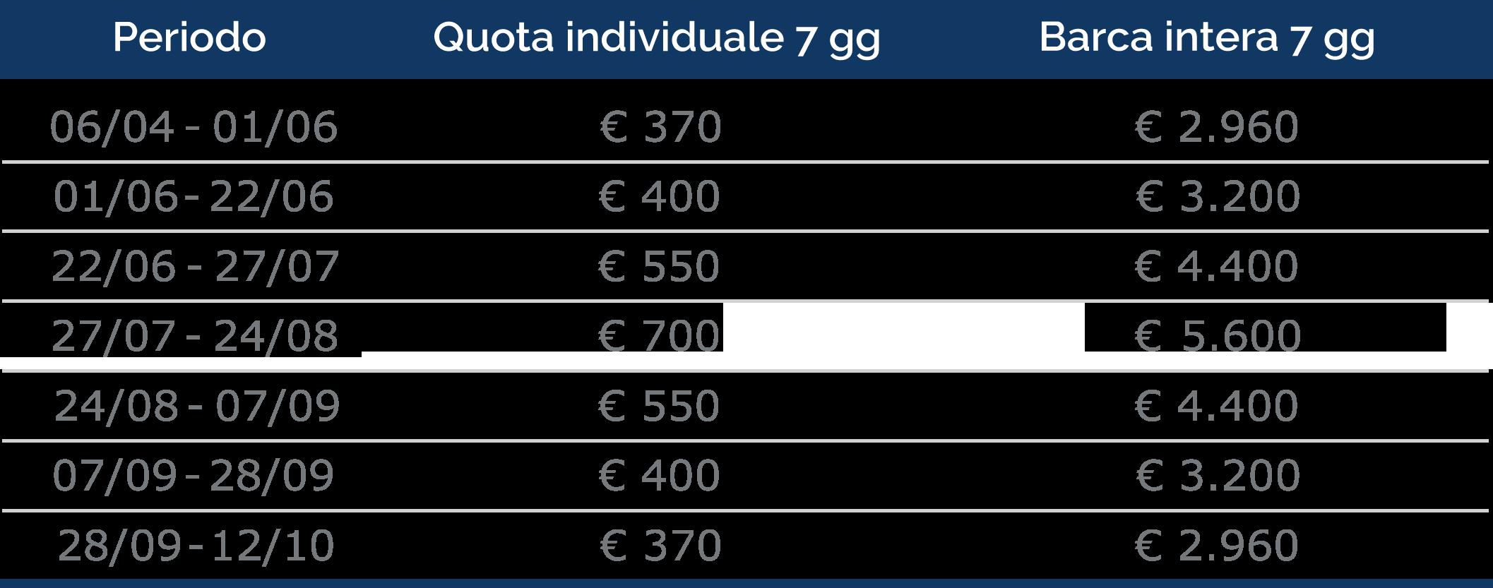 Listino prezzi 2019 tabella