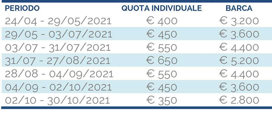 Tabella prezzi Crociere a vela 2021